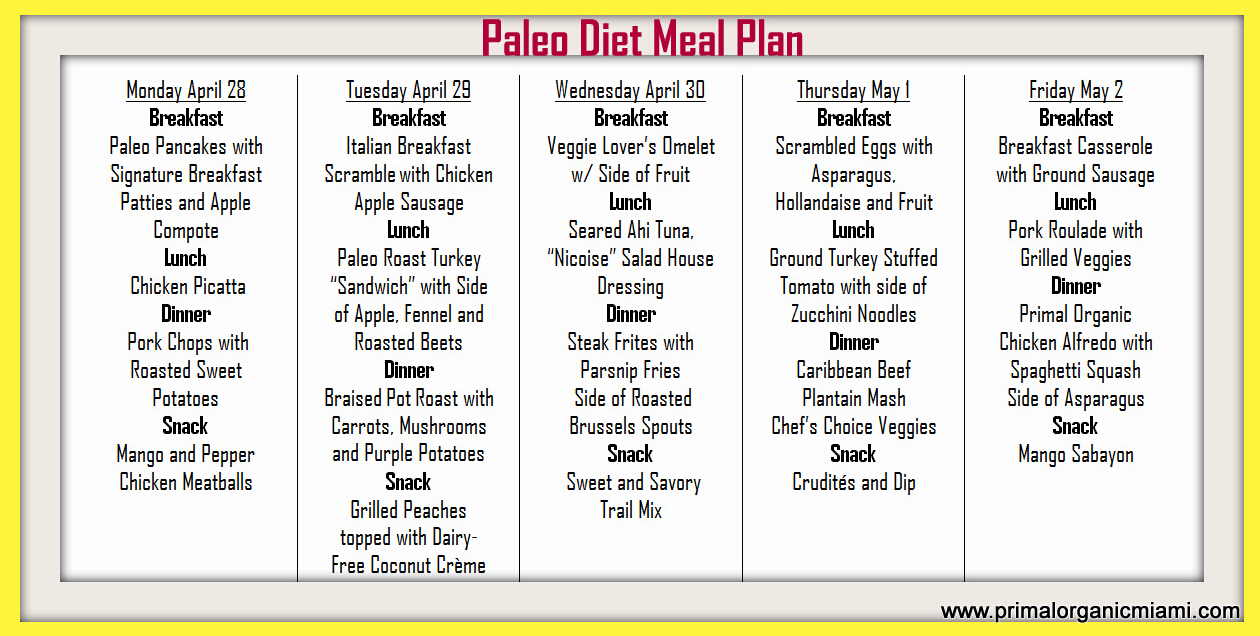 Can The Paleo Diet Help You Lose Weight pics