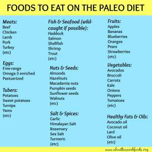 The Origin Of Paleo Diet plan