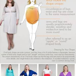 How to dress for your body shape: Oval