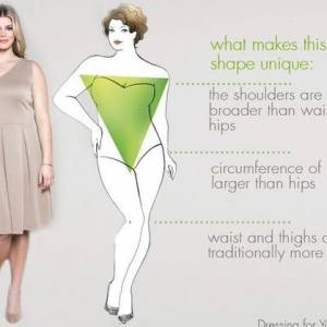 How to dress for your body shape: Inverted Triangle