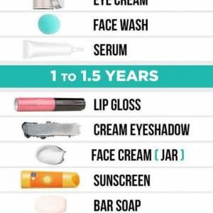 makeup chart expiry date