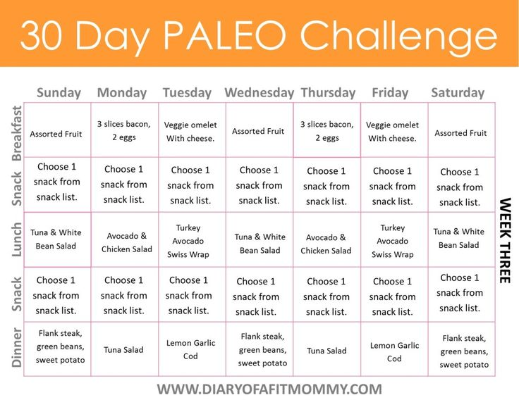 The origin of paleo diet plan how to do easy come with free meal plan printables malvernweather Image collections