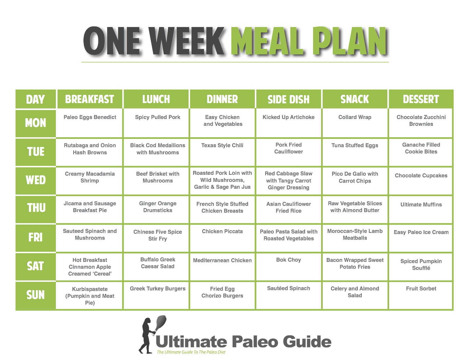 The origin of paleo diet plan how to do easy paleo diet meal plan for weight loss geenschuldenfo Images