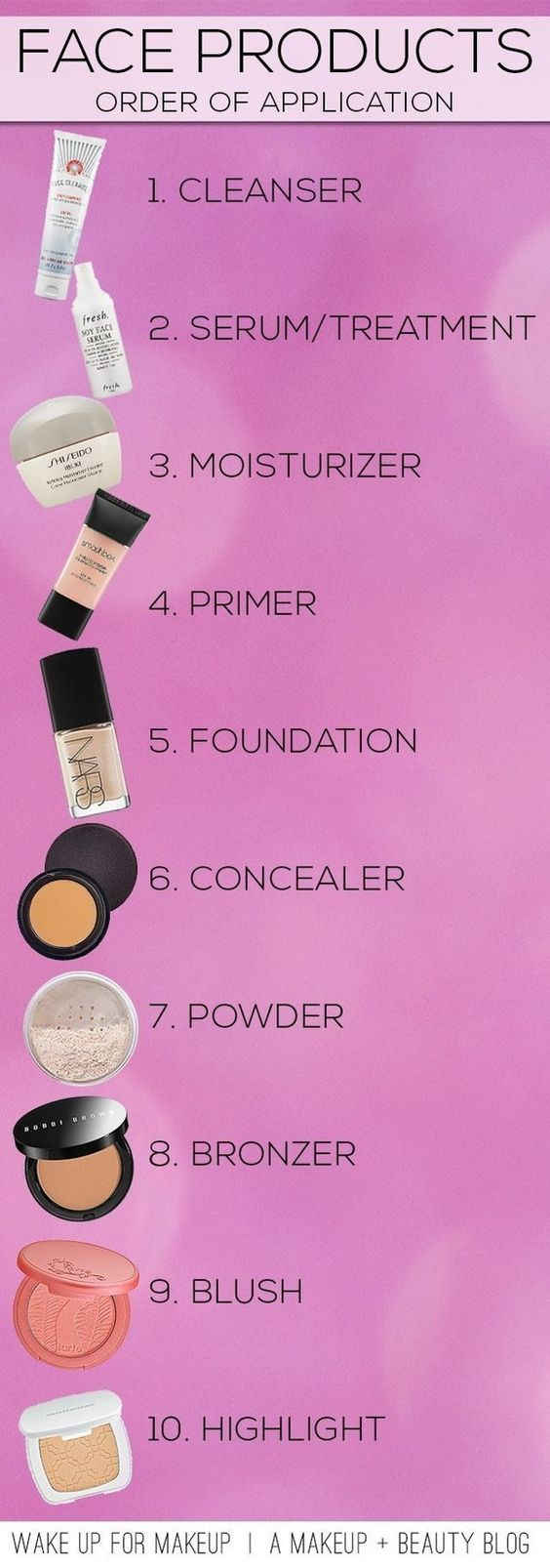makeup chart face products