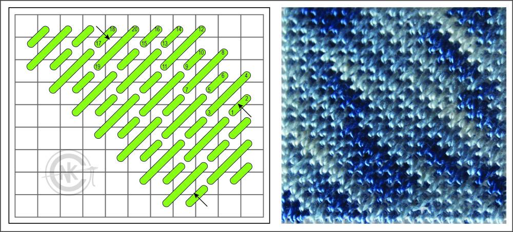 NK_MosaicDiagonal_set